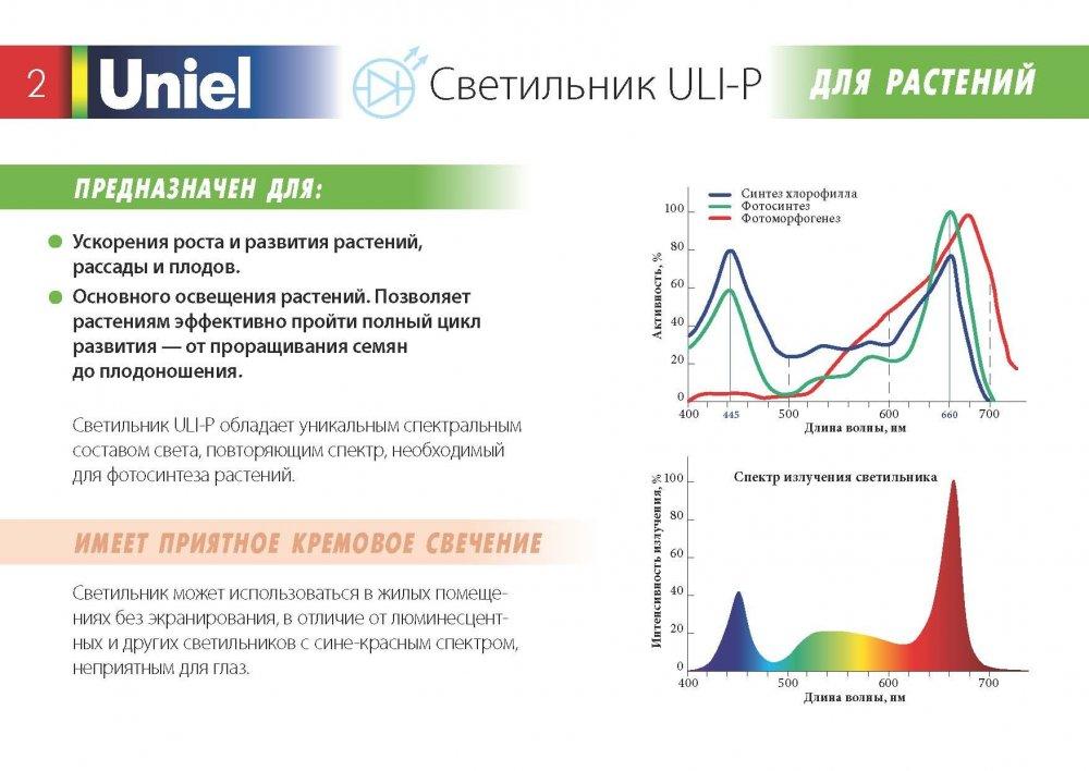 ULI-P10_Page_2.thumb.jpg.842a4507de2fc0bd38a824e223435d02.jpg