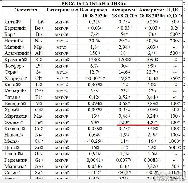 780571740_aqa.ru-20200909214742(1).thumb.jpg.79700dfad2058dba091777482a0017a9.jpg